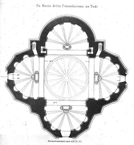 3.2 Santa Maria della Consolazione - Planta